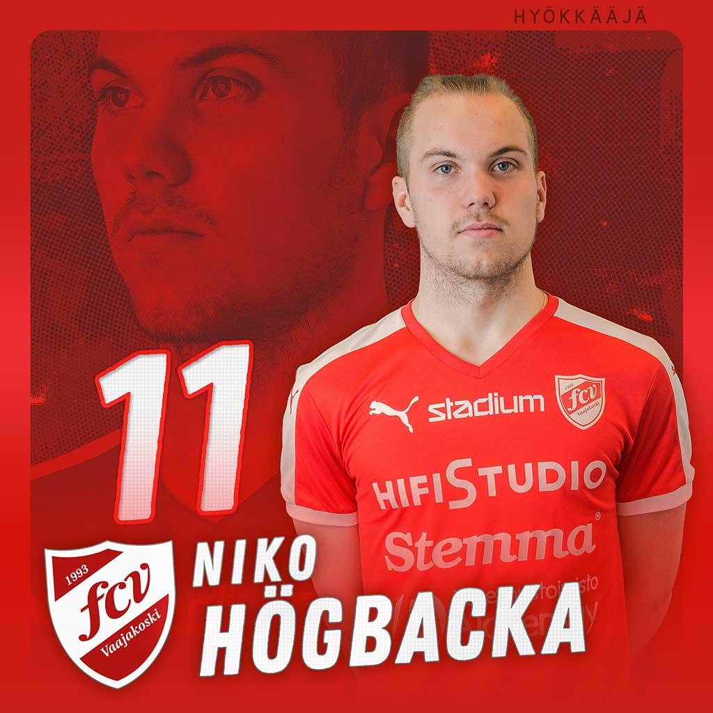 Niko Högbacka